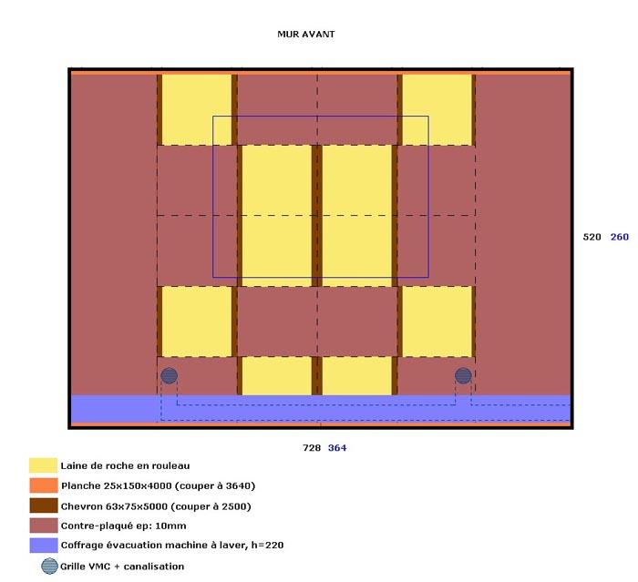 pushprod cr ation d 39 une salle d di e home cinema partie plans et sch mas. Black Bedroom Furniture Sets. Home Design Ideas